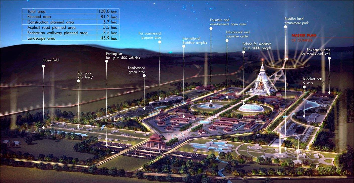 about-stupa-complex-0-grand-maitreya-buddha-project